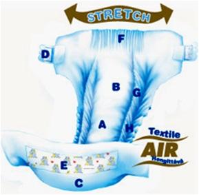 структура подгузника