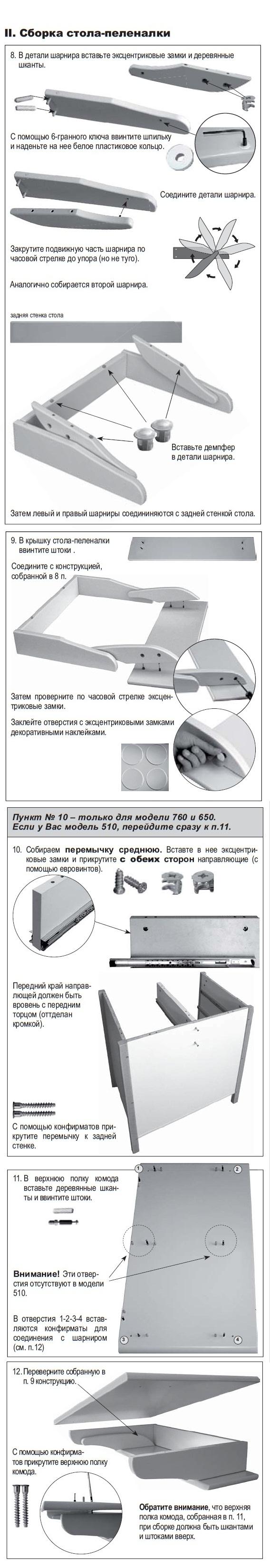 Схема по сборке пеленального комода Papaloni 2