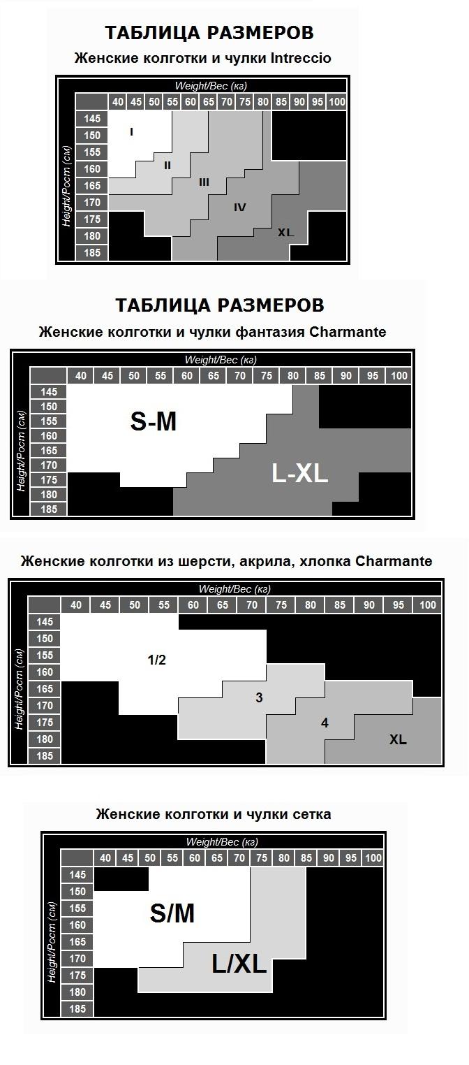 таблицы размеров Интрессио и Шарманте